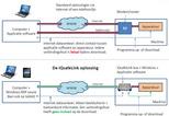 News_big_remote_maintenance_en_service_net_zo_veilig_als_internetbankieren