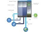 News_big_drievoudige-energie-effici_ntie-voor-waterzuiveringinstallaties