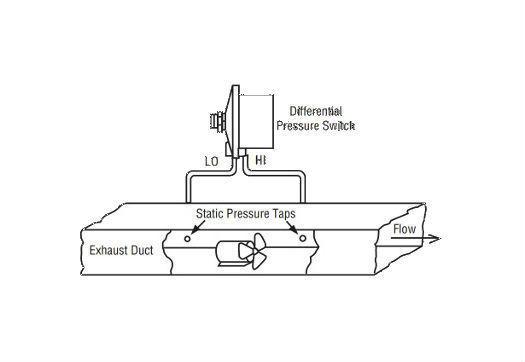 Large_flowdetectie_in_ventilatiekanalen_of_luchtbehandelingskasten