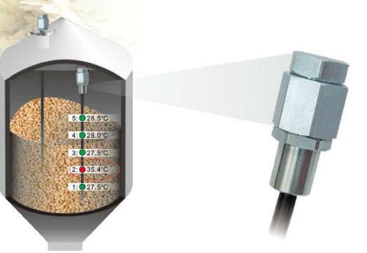 Large_temperatuur-_en_niveautransmitters_voor_graansilos