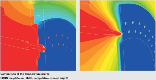 Vergelijking temperatuur profiel Econ die-plate en concurrerend concept