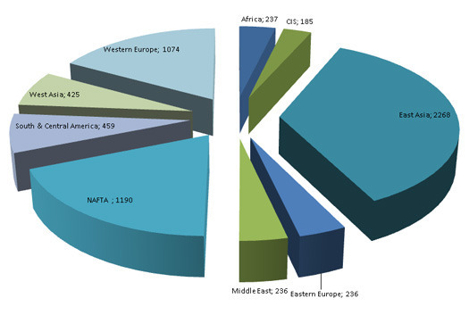 Large_revenues_scrubbers_adsorbers_biofilters