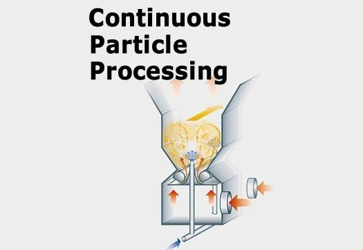 Continuous Particle Processing Weimar De Handling