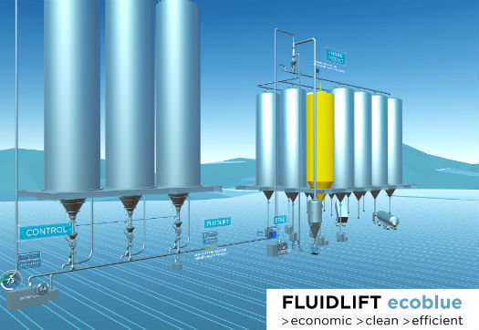 Large_fluidlift_ecoblue_minimizes_dust_formation_and_increases_energy_efficiency_of_pneumatic_conveying