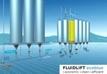 News_big_fluidlift_ecoblue_minimizes_dust_formation_and_increases_energy_efficiency_of_pneumatic_conveying