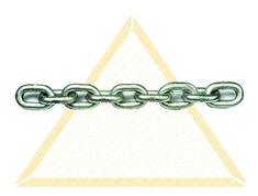 DELTALOCK STAINLESS STEEL HAND CHAINS