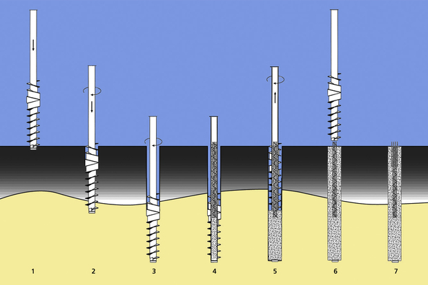 Realization schedule drilled DPA piles