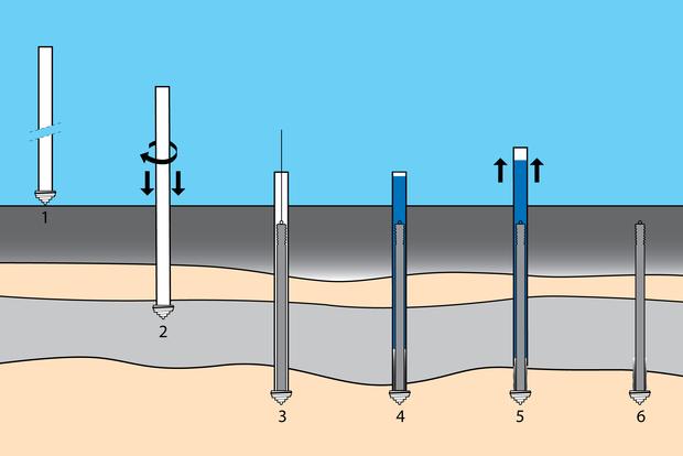 Vervaardigingsproces schroefpalen type VGS-combi