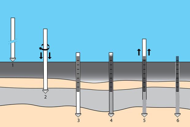 Vervaardigingsproces schroefpalen type VGS (+grout)
